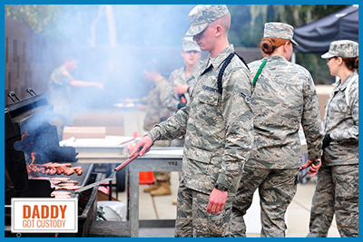 Consider a Military Community